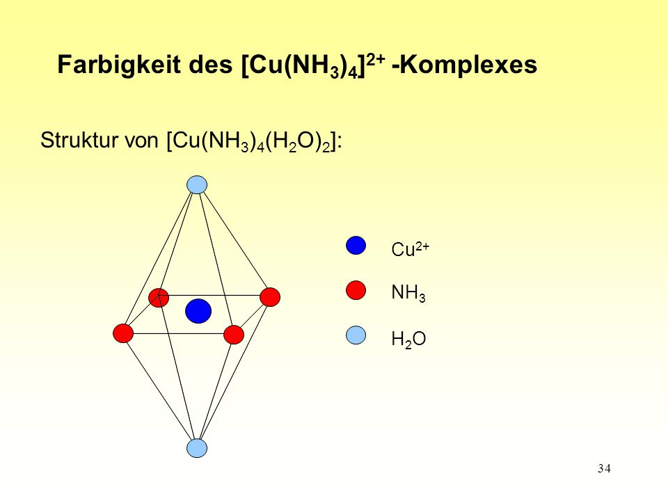 Farbigkeit des [Cu(NH3)4]2+ -Komplexes